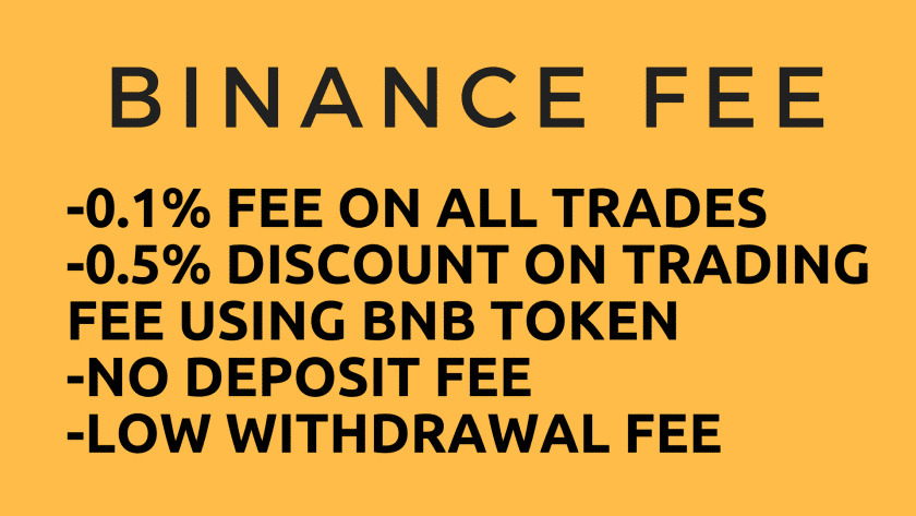 Binance-Fee