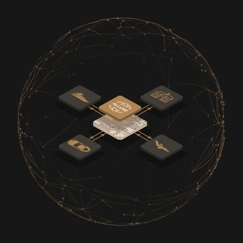 Alluxe-Plattform