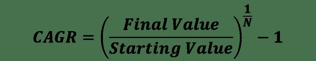 CAGRの定義