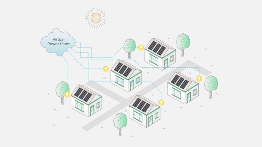 Die technischen Aspekte der Blockchain-Technologie in virtuellen Kraftwerken