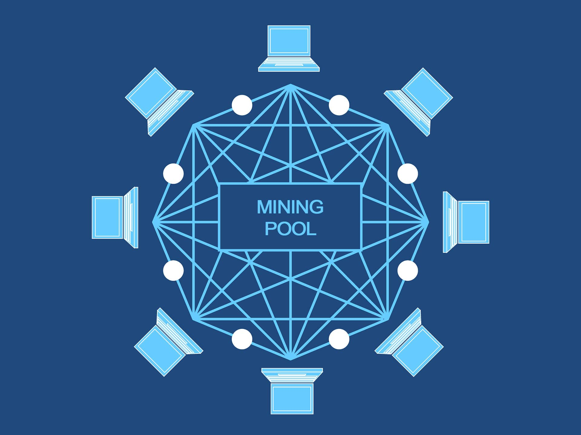 Piscinas mineras