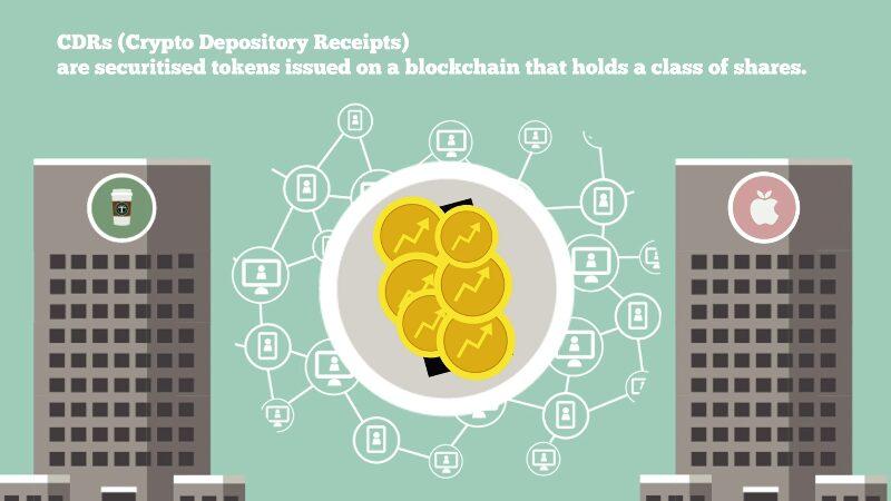 Crypto Depository Receipts