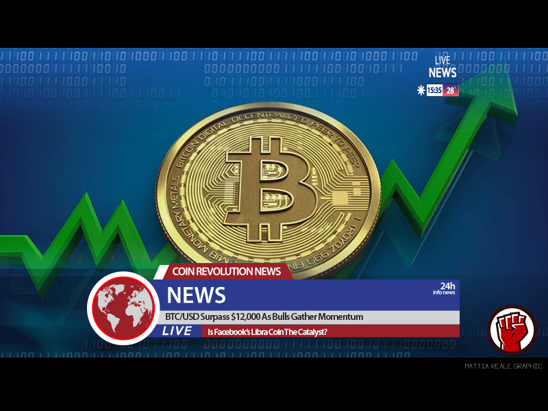je tron dobra kripto za investiranje ulaganje s bitcoinima