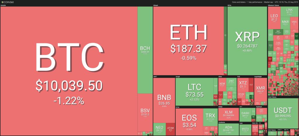 presyo ng bitcoin
