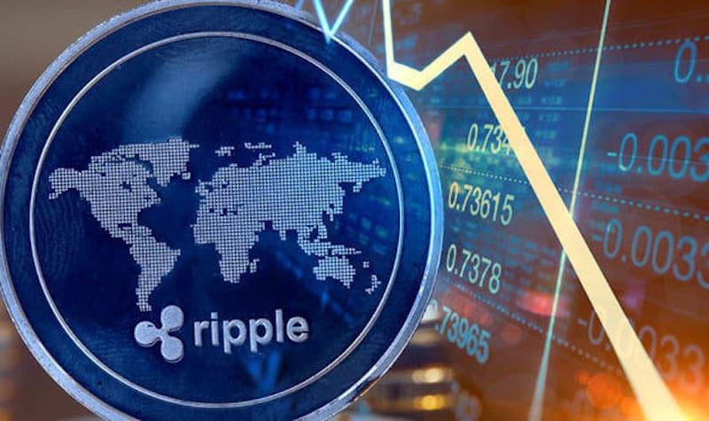 Ripple-prijs-nieuws