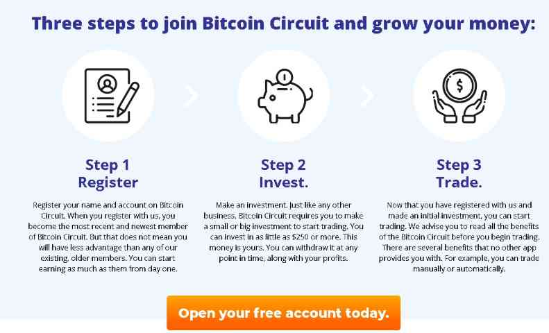 bitcoin-circuit hoe account te openen