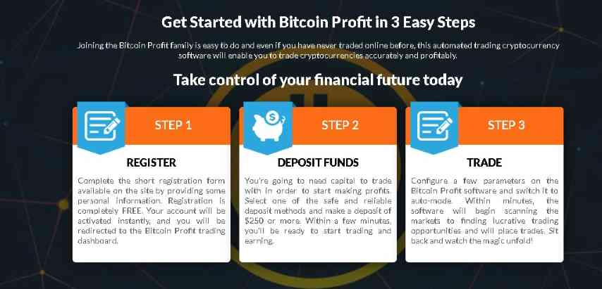bitcoin profit how to open account