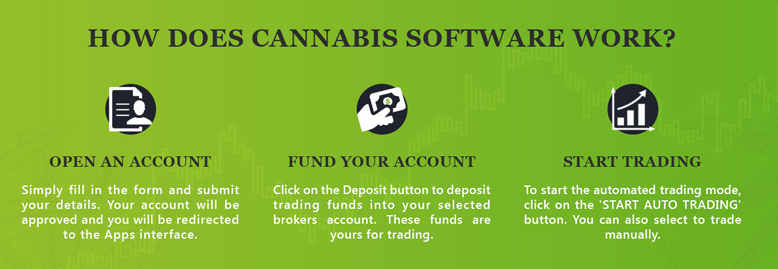 How Do I Join Cannabis Software?