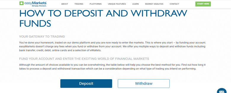 How to Deposit and Withdrawals
