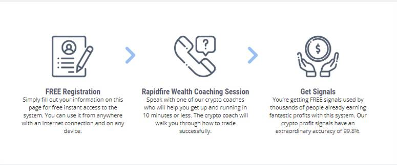 Start Trading with the Crypto Nation Pro – Step by Step