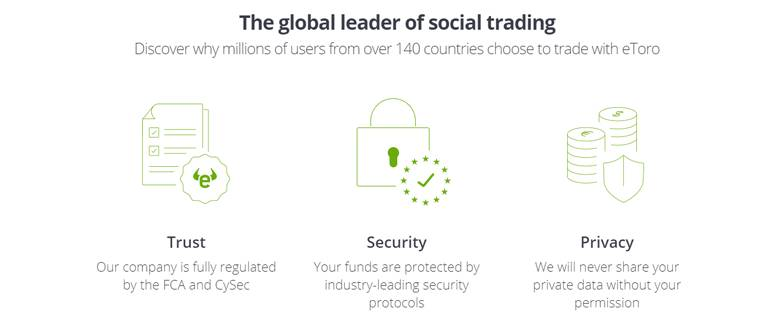 eToro Safety of Funds and Regulation