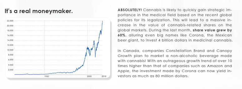 part of cannabis trader page