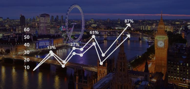 Trade the Stock Market with Stock Master UK