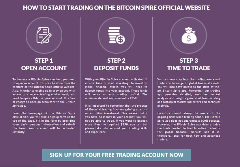 bitcoin spire