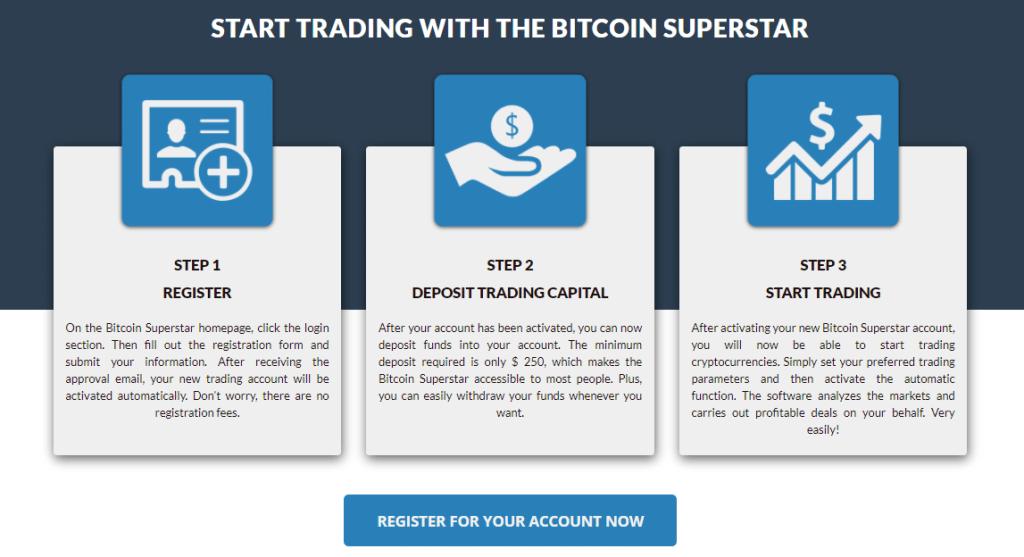 superstar Bitcoin