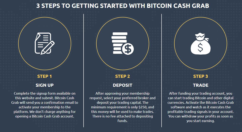 bitcoin cashgreep