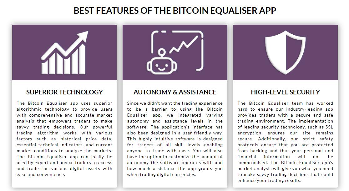 ecualizador bitcoin